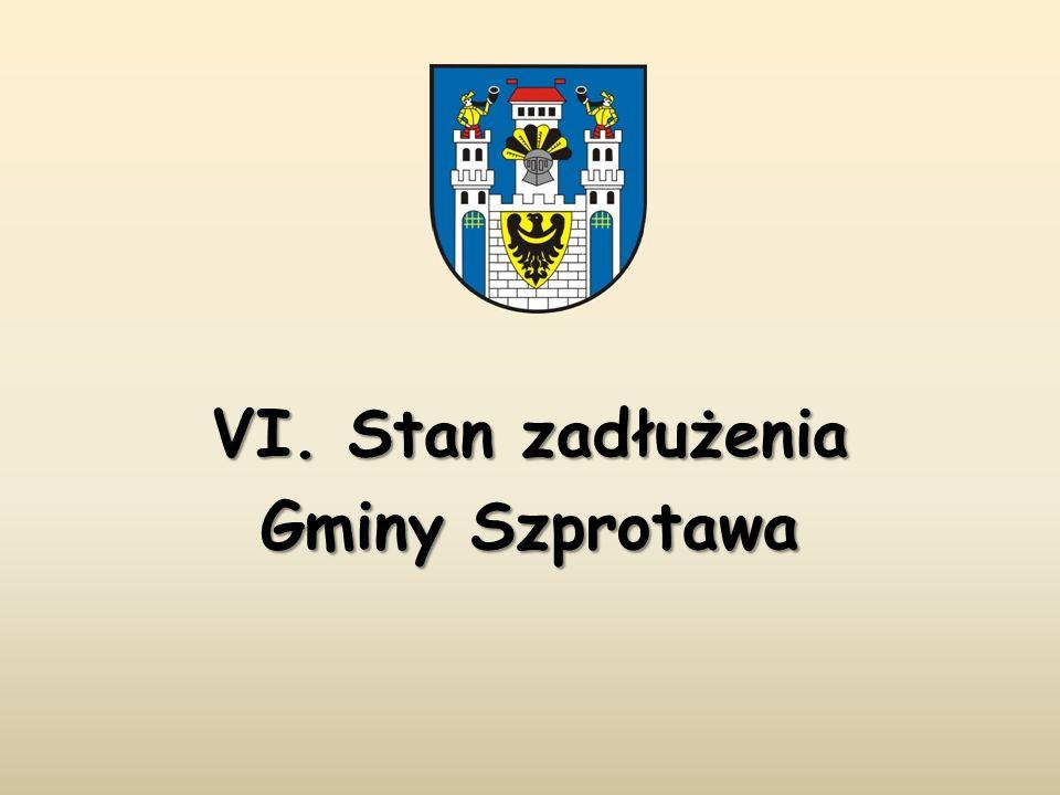 VI. Stan zadłużenia Gminy Szprotawa