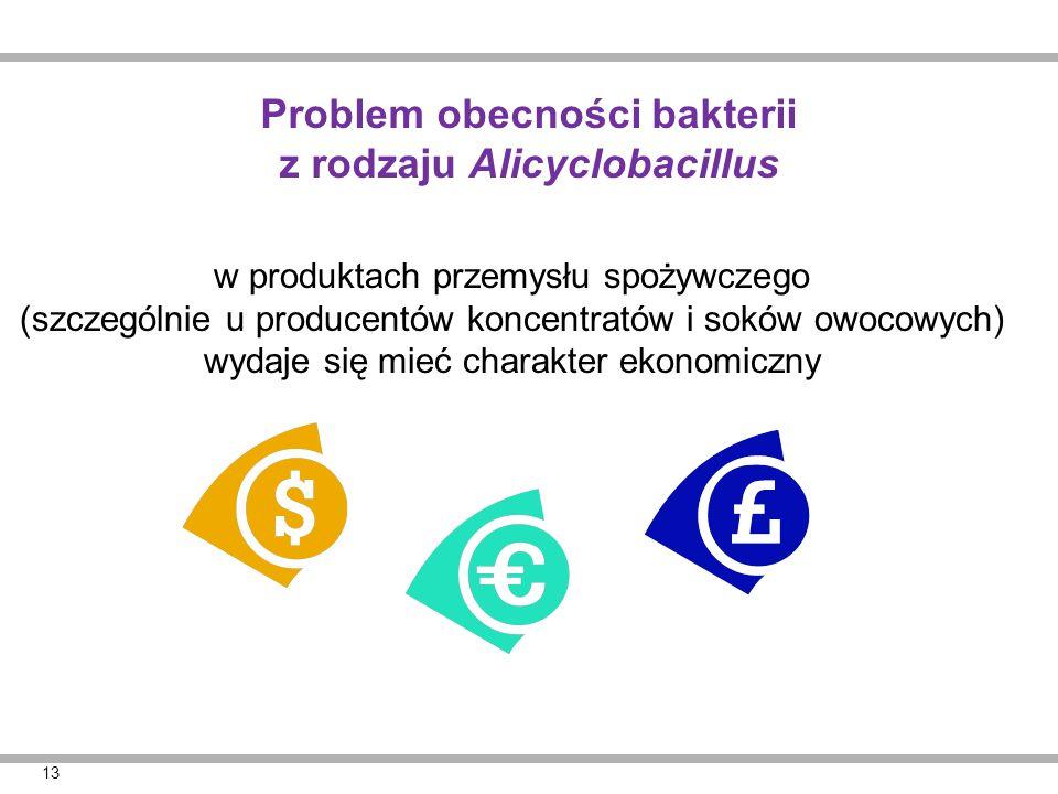13 Problem obecności bakterii z rodzaju Alicyclobacillus w produktach przemysłu spożywczego (szczególnie u producentów koncentratów i soków owocowych) wydaje się mieć charakter ekonomiczny