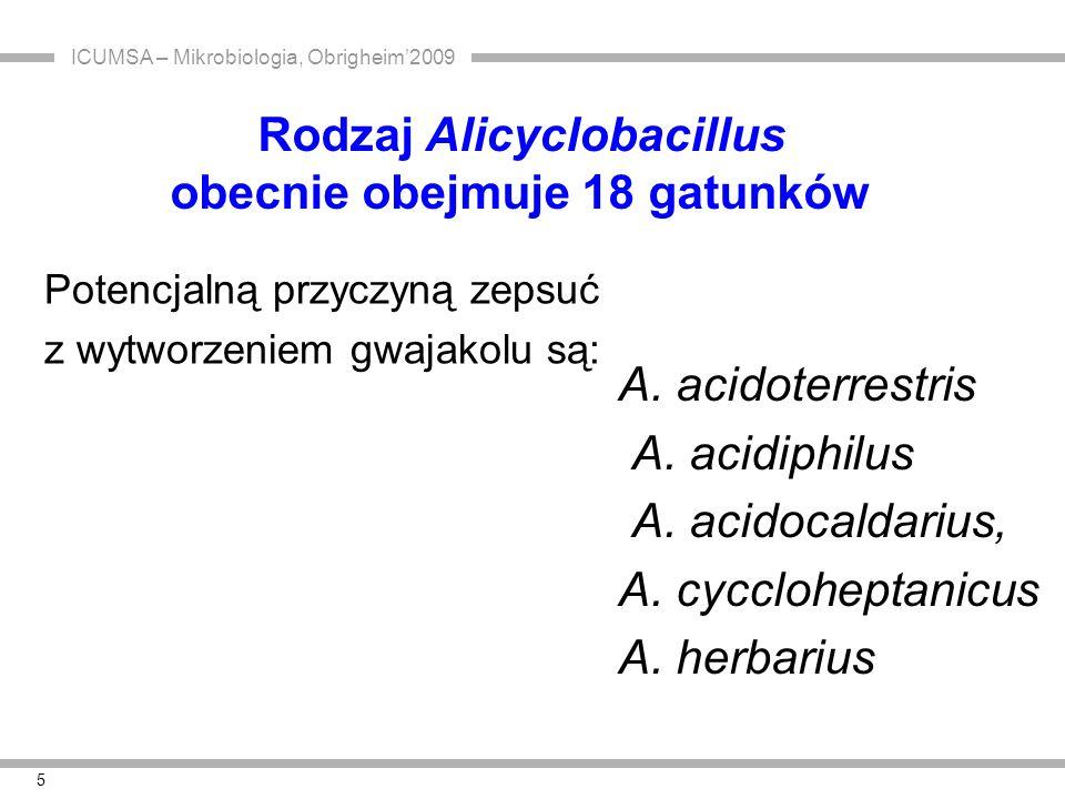 ICUMSA – Mikrobiologia, Obrigheim'2009 5 Rodzaj Alicyclobacillus obecnie obejmuje 18 gatunków A.