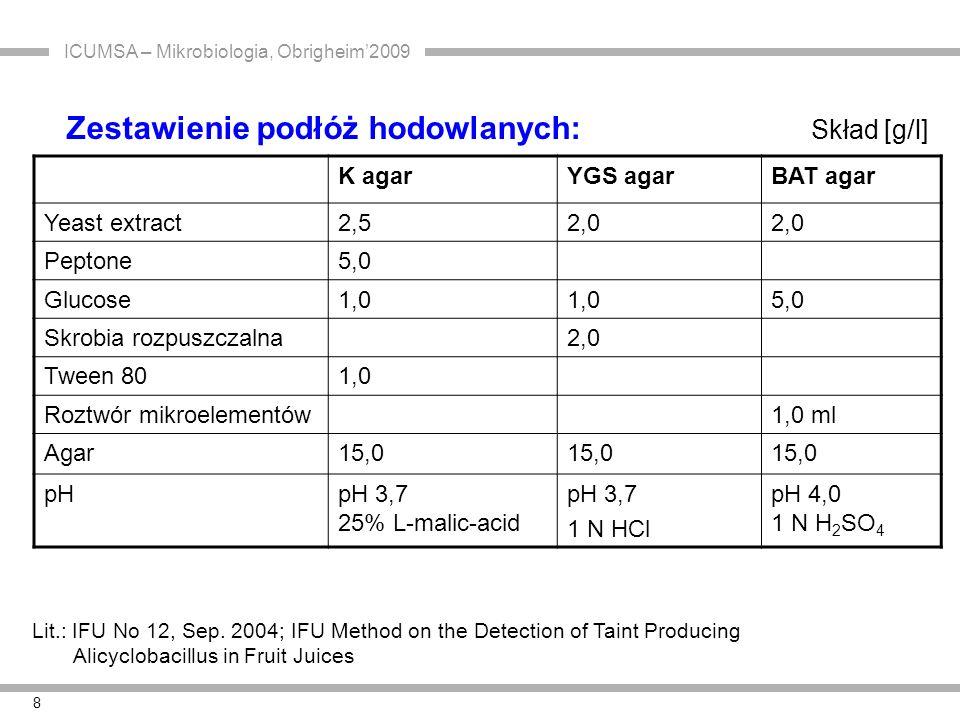 ICUMSA – Mikrobiologia, Obrigheim'2009 8 K agarYGS agarBAT agar Yeast extract2,52,0 Peptone5,0 Glucose1,0 5,0 Skrobia rozpuszczalna2,0 Tween 801,0 Roz