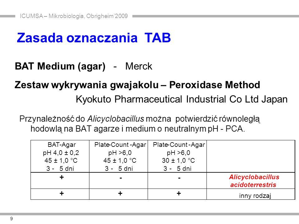 ICUMSA – Mikrobiologia, Obrigheim'2009 10 Wewnętrzna metoda kontroli TAB Cukier granulowany: 50 g rozpuszczonono w 100 ml sterylnej wody Cukier płynny:równoważność 50 g suchej substancji rozpuszczonono w 100 ml sterylnej wody Szok termiczny: 10 min.