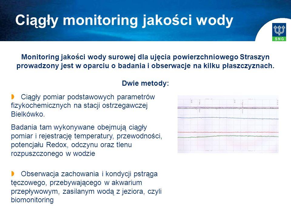  Ciągły pomiar podstawowych parametrów fizykochemicznych na stacji ostrzegawczej Bielkówko. Badania tam wykonywane obejmują ciągły pomiar i rejestrac