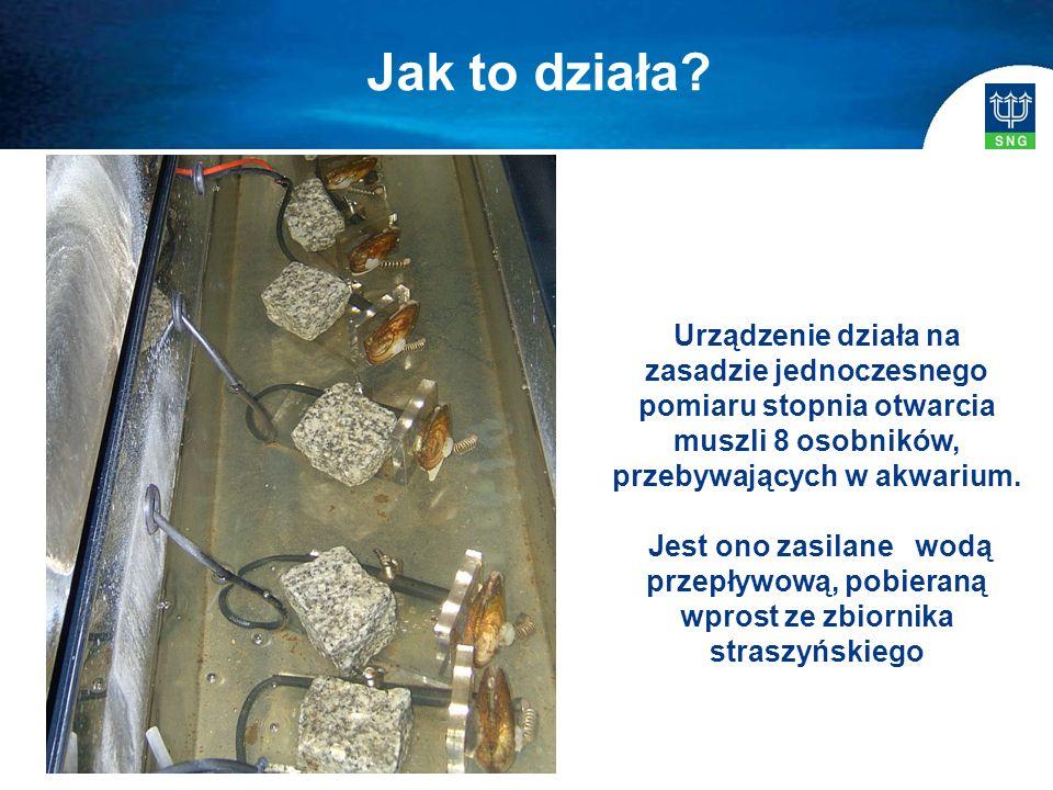 Urządzenie działa na zasadzie jednoczesnego pomiaru stopnia otwarcia muszli 8 osobników, przebywających w akwarium.