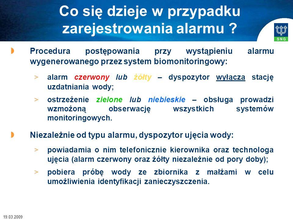  Ciągły pomiar podstawowych parametrów fizykochemicznych na stacji ostrzegawczej Bielkówko.