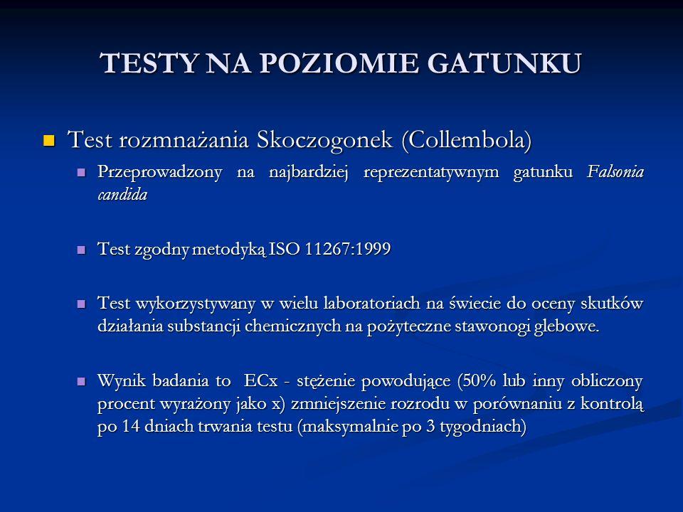TESTY NA POZIOMIE GATUNKU Test rozmnażania Skoczogonek (Collembola) Test rozmnażania Skoczogonek (Collembola) Przeprowadzony na najbardziej reprezenta