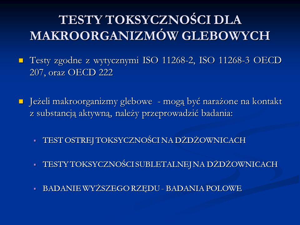 TESTY TOKSYCZNOŚCI DLA MAKROORGANIZMÓW GLEBOWYCH Testy zgodne z wytycznymi ISO 11268-2, ISO 11268-3 OECD 207, oraz OECD 222 Testy zgodne z wytycznymi