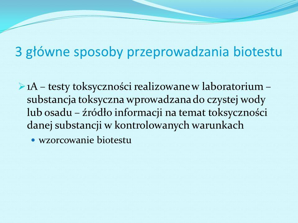 3 główne sposoby przeprowadzania biotestu  1A – testy toksyczności realizowane w laboratorium – substancja toksyczna wprowadzana do czystej wody lub osadu – źródło informacji na temat toksyczności danej substancji w kontrolowanych warunkach wzorcowanie biotestu