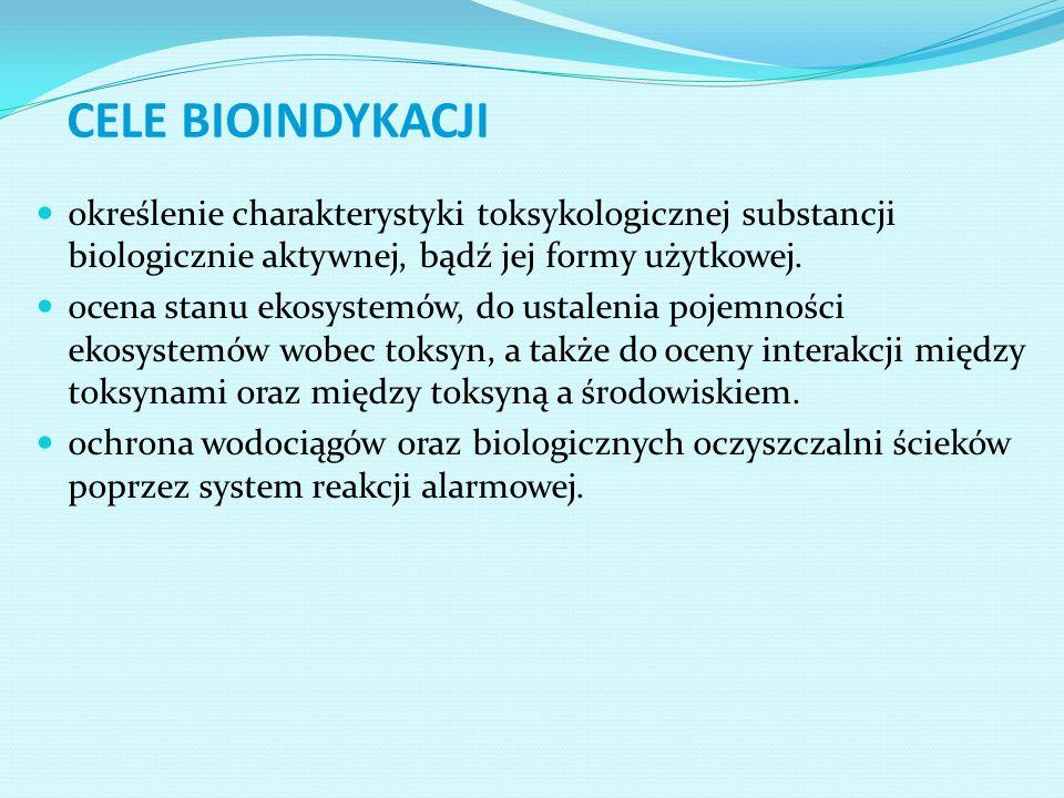 CELE BIOINDYKACJI określenie charakterystyki toksykologicznej substancji biologicznie aktywnej, bądź jej formy użytkowej. ocena stanu ekosystemów, do