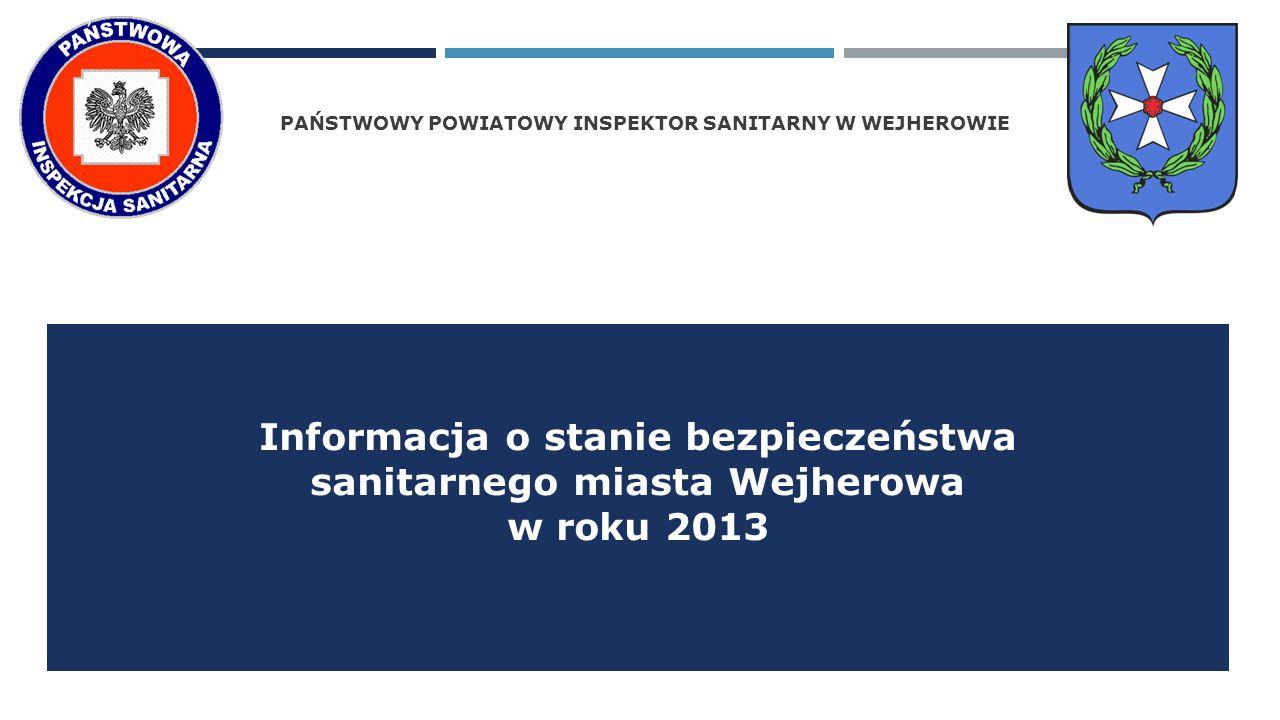 PAŃSTWOWY POWIATOWY INSPEKTOR SANITARNY W WEJHEROWIE Informacja o stanie bezpieczeństwa sanitarnego miasta Wejherowa w roku 2013