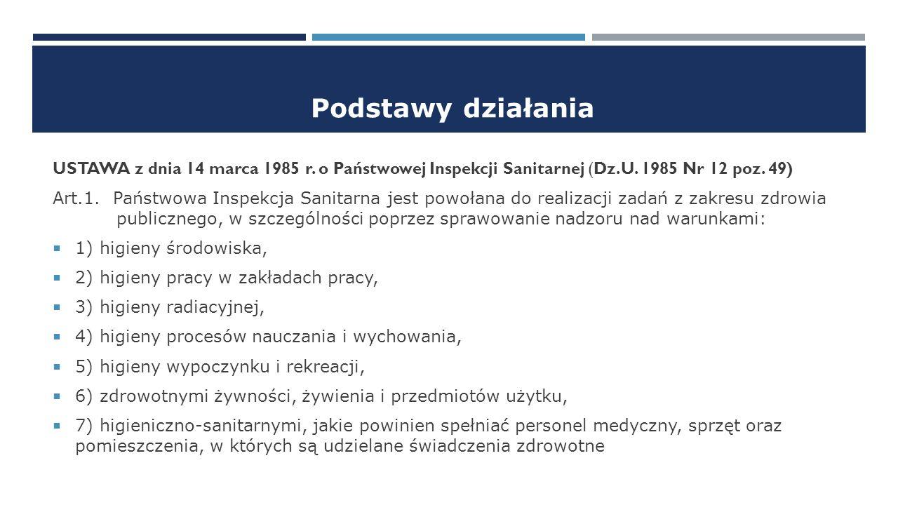 Podstawy działania USTAWA z dnia 14 marca 1985 r.o Państwowej Inspekcji Sanitarnej (Dz.U.