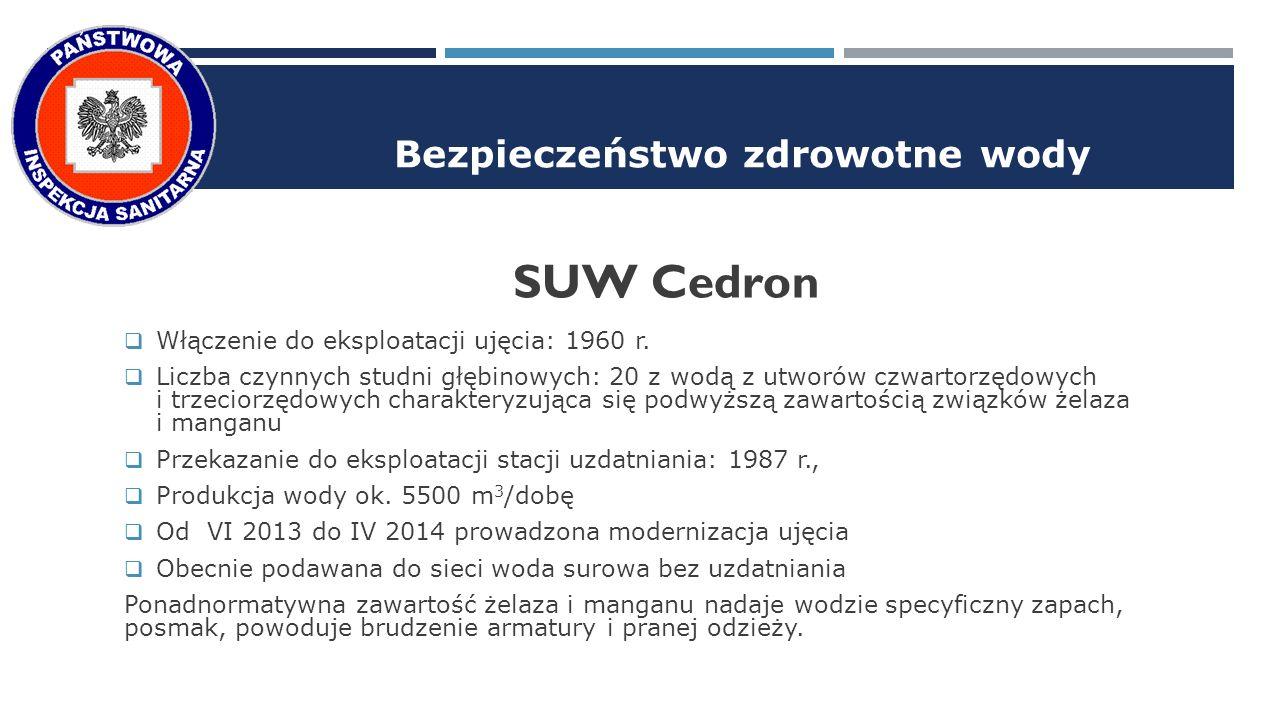 Bezpieczeństwo zdrowotne wody SUW Cedron  Włączenie do eksploatacji ujęcia: 1960 r.