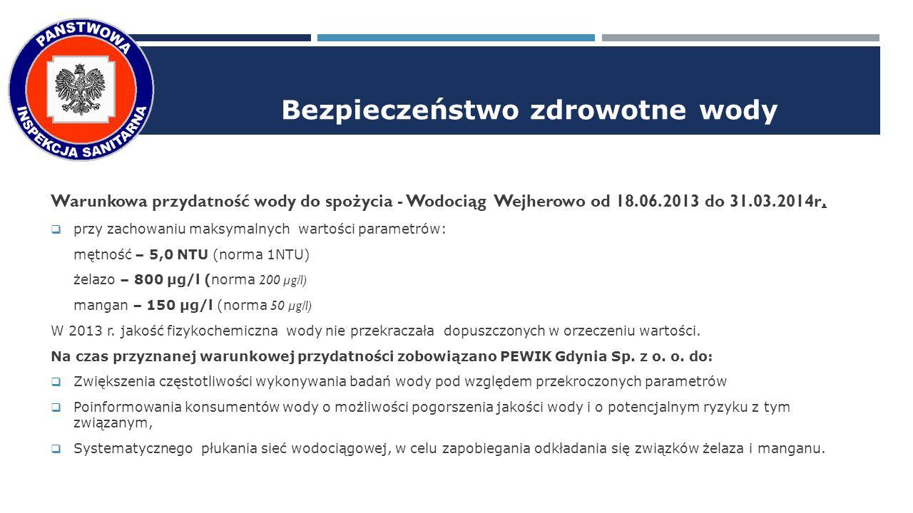 Bezpieczeństwo zdrowotne wody Warunkowa przydatność wody do spożycia - Wodociąg Wejherowo od 18.06.2013 do 31.03.2014r.
