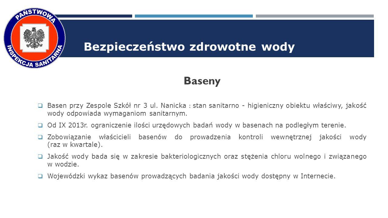 Bezpieczeństwo zdrowotne wody Baseny  Basen przy Zespole Szkół nr 3 ul.