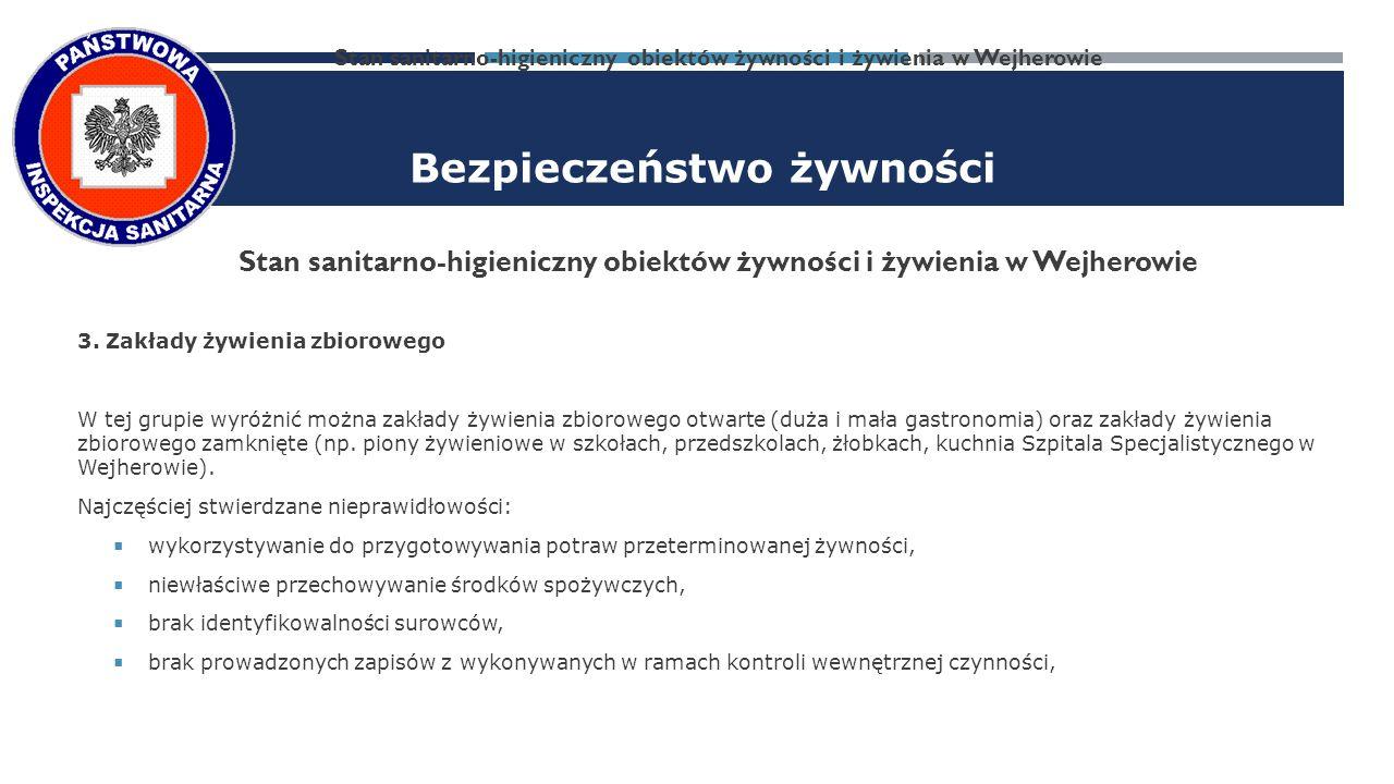 Bezpieczeństwo żywności Stan sanitarno-higieniczny obiektów żywności i żywienia w Wejherowie 3.