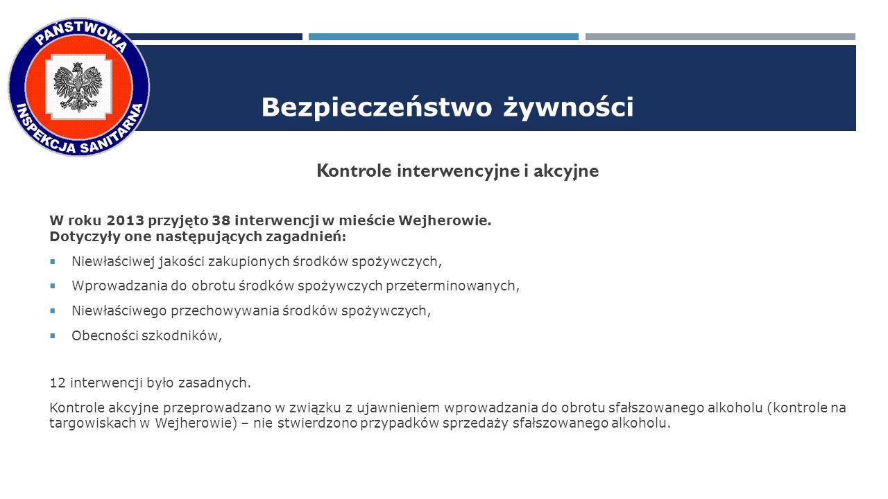 Bezpieczeństwo żywności Kontrole interwencyjne i akcyjne W roku 2013 przyjęto 38 interwencji w mieście Wejherowie.
