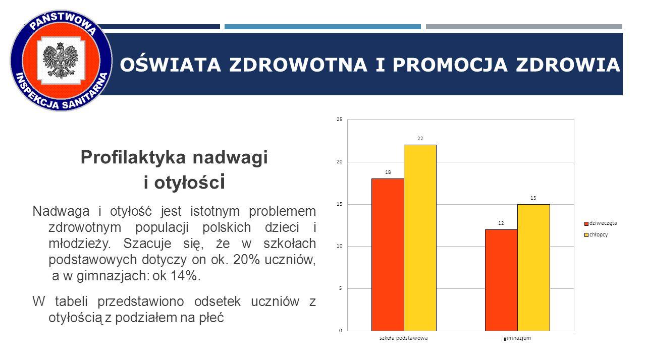 OŚWIATA ZDROWOTNA I PROMOCJA ZDROWIA Oświata Zdrowotna i Promocja Zdrowia Profilaktyka nadwagi i otyłośc i Nadwaga i otyłość jest istotnym problemem zdrowotnym populacji polskich dzieci i młodzieży.