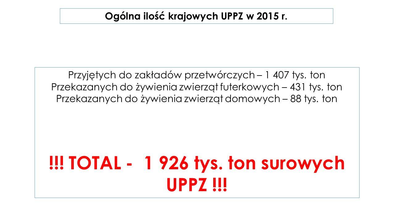 Ogólna ilość krajowych UPPZ w 2015 r.Przyjętych do zakładów przetwórczych – 1 407 tys.
