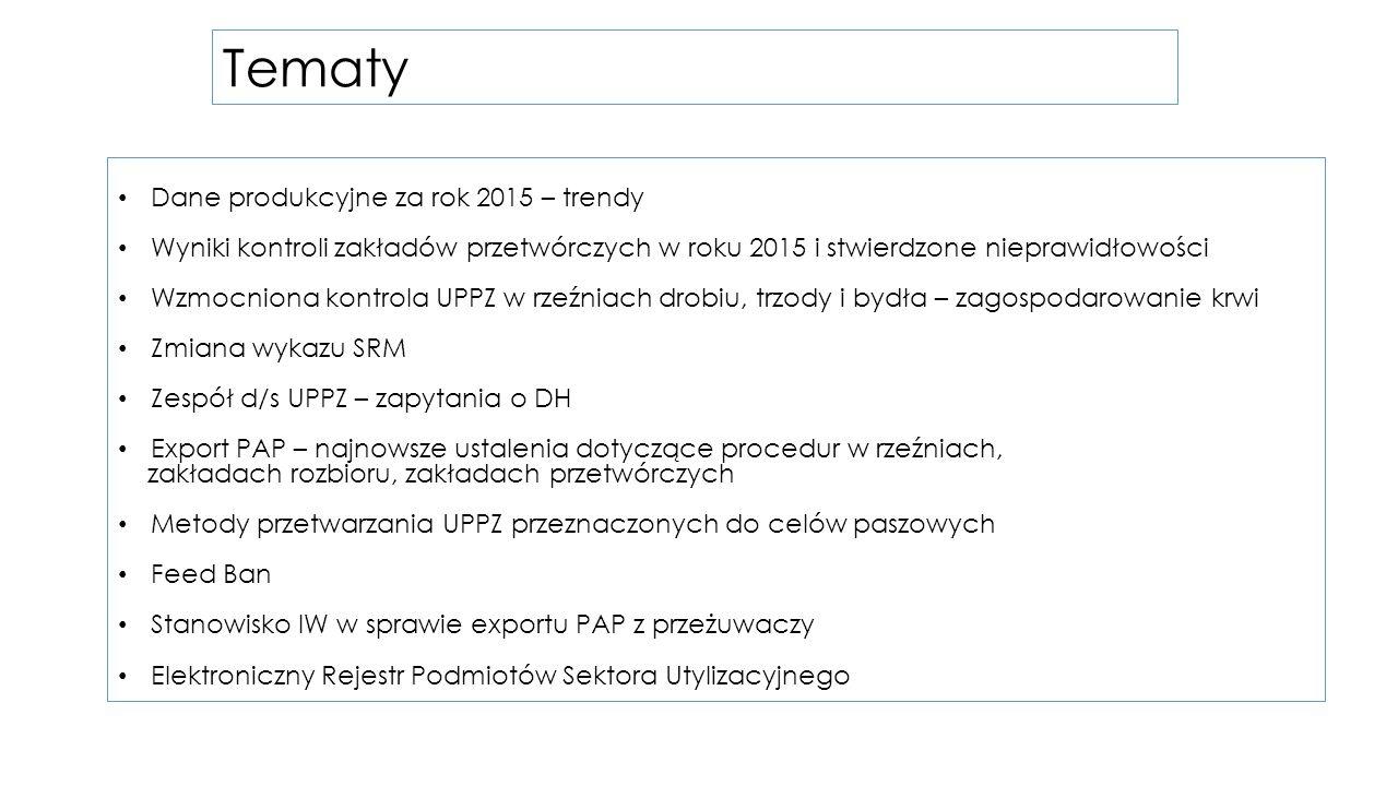 Export PAP możliwy z Polski do: Wietnamu Bangladeszu Tajlandii (audyt) Ukrainy Rosji (audyt) Mołdawii Azerbejdżanu Kirgistanu oraz Uzbekistanu (pozwolenia indywidualne) Turcji (z przeznaczeniem do produkcji pet food)