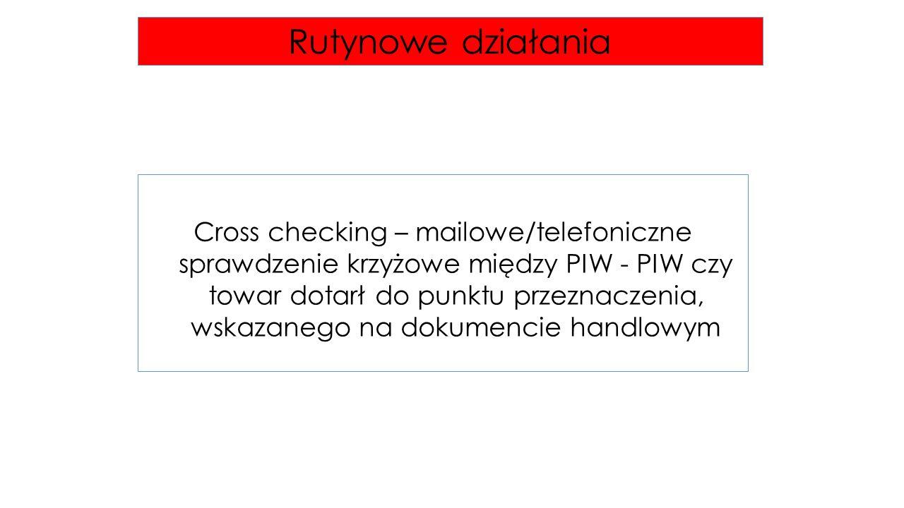 Rutynowe działania Cross checking – mailowe/telefoniczne sprawdzenie krzyżowe między PIW - PIW czy towar dotarł do punktu przeznaczenia, wskazanego na dokumencie handlowym