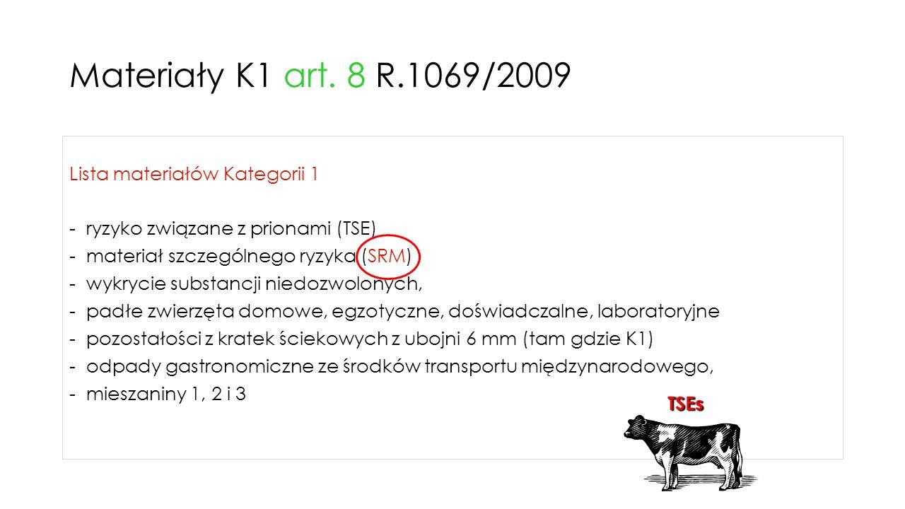 Materiały K1 art.