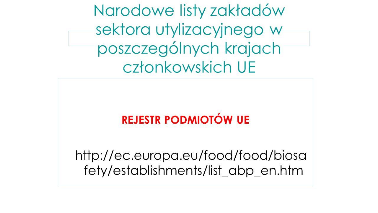 Narodowe listy zakładów sektora utylizacyjnego w poszczególnych krajach członkowskich UE REJESTR PODMIOTÓW UE http://ec.europa.eu/food/food/biosa fety/establishments/list_abp_en.htm