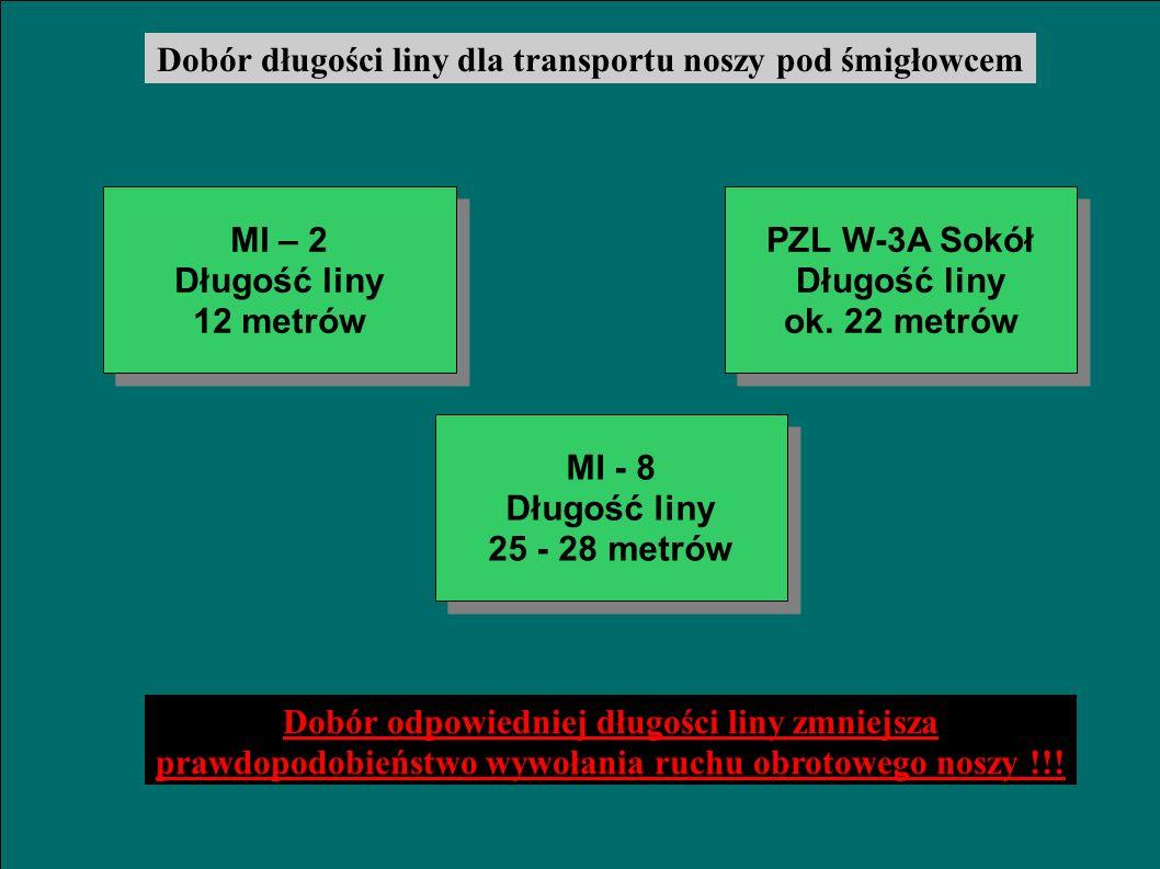 Dobór długości liny dla transportu noszy pod śmigłowcem MI – 2 Długość liny 12 metrów MI – 2 Długość liny 12 metrów PZL W-3A Sokół Długość liny ok.