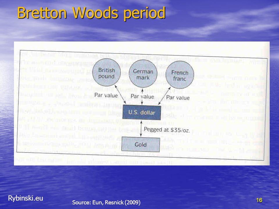 Rybinski.eu Bretton Woods period 16 Source: Eun, Resnick (2009)