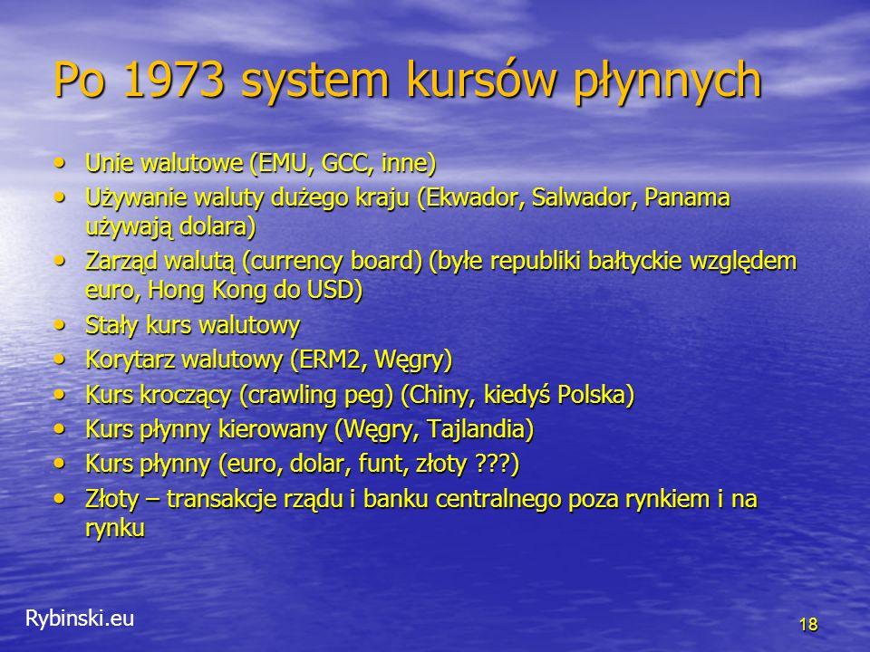 Rybinski.eu 19 Liberalizacja przepływów