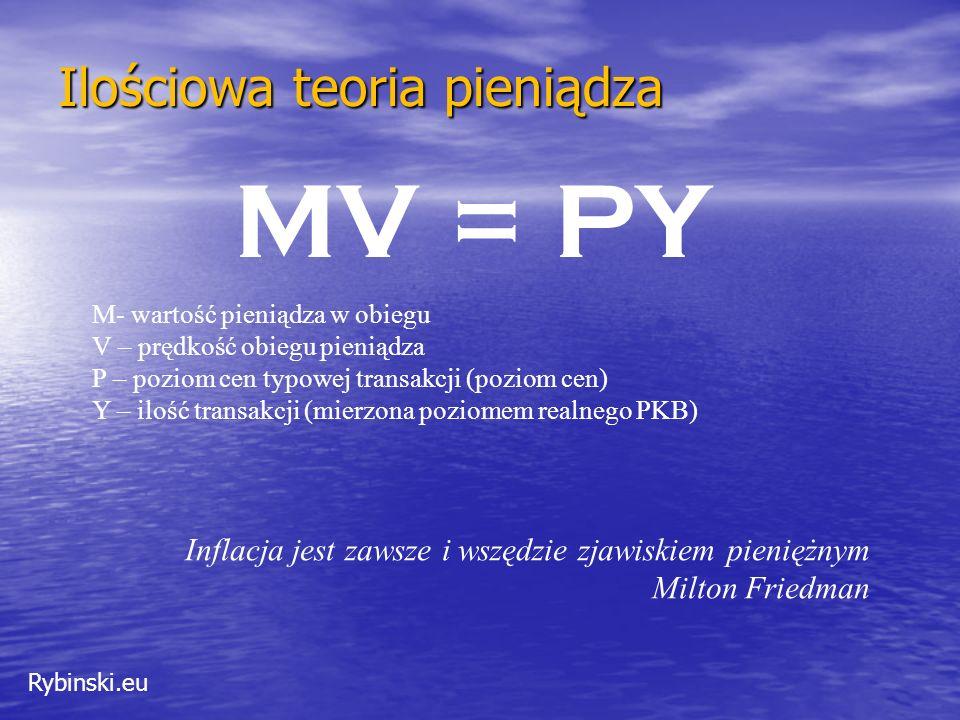 Rybinski.eu %  M + %  V = %  P + %  Y Jeżeli V = constant, to %  V = 0 Jeżeli V = constant, to %  V = 0 %  M = %  P + %  Y %  Y określone przez inwestycje, zatrudnienie, zmiany technologiczne.