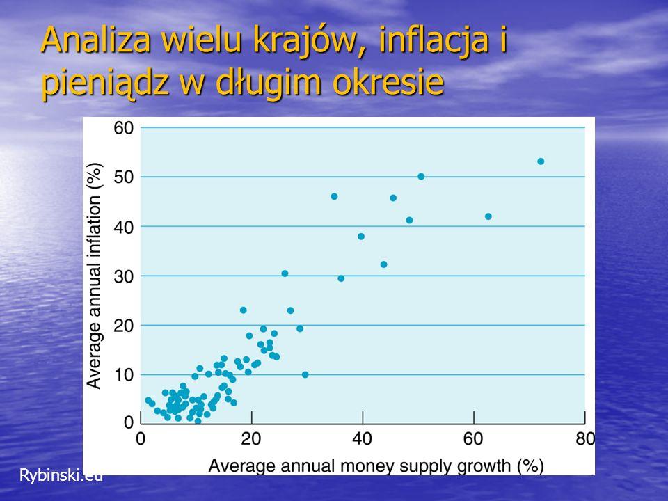 Rybinski.eu Analiza wielu krajów, inflacja i pieniądz w krótkim i średnim okresie
