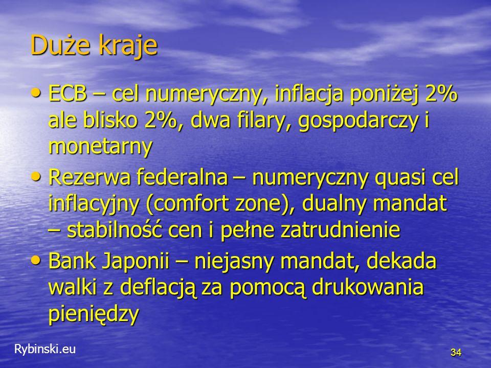 Rybinski.eu Nowe tendencje w polityce pieniężnej lat 1990 – do dzisiaj Od zaskakiwania do przewidywalności Od zaskakiwania do przewidywalności Od wieży z kości słoniowej do transparentnej instytucji Od wieży z kości słoniowej do transparentnej instytucji Od konserwatywnego bankiera Rogoff'a do świetnego komunikatora Od konserwatywnego bankiera Rogoff'a do świetnego komunikatora 35