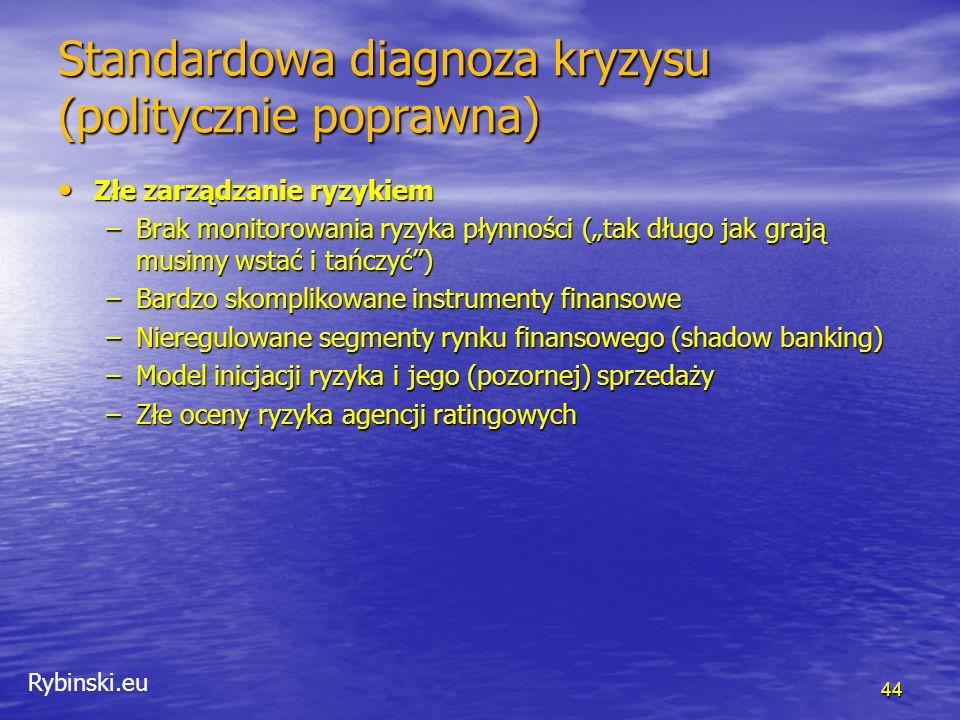 Rybinski.eu Standardowa diagnoza kryzysu (politycznie poprawna) Zła jakość zarządzania Zła jakość zarządzania –Brak wiedzy w radach nadzorczych (nie rozumieli ryzyka) –Złe bodźce 45