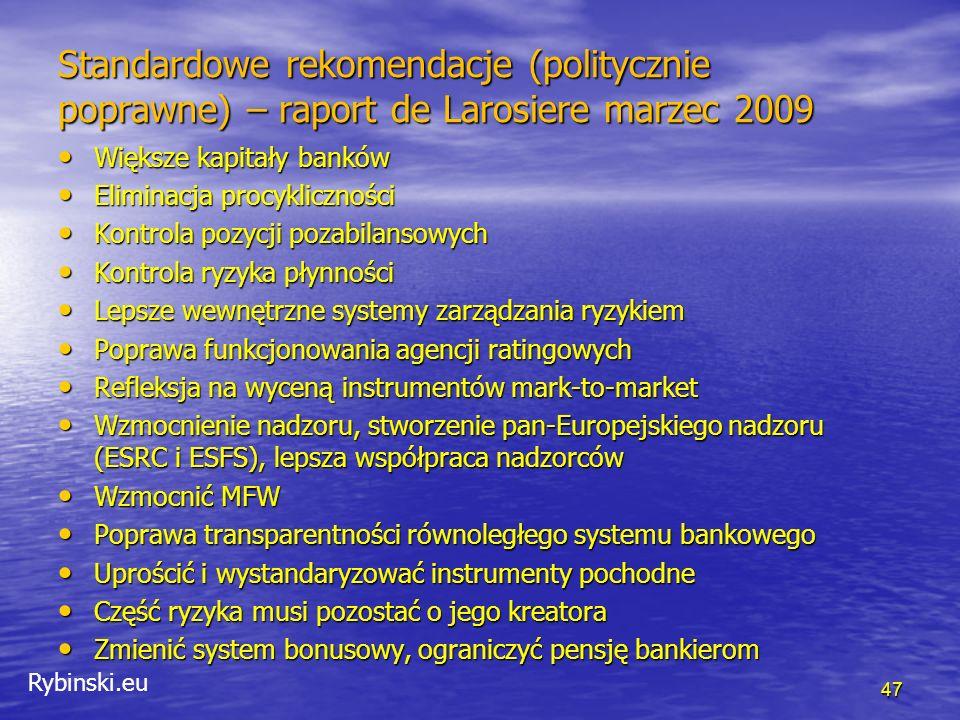 Rybinski.eu Prawdziwa historia kryzysu 48
