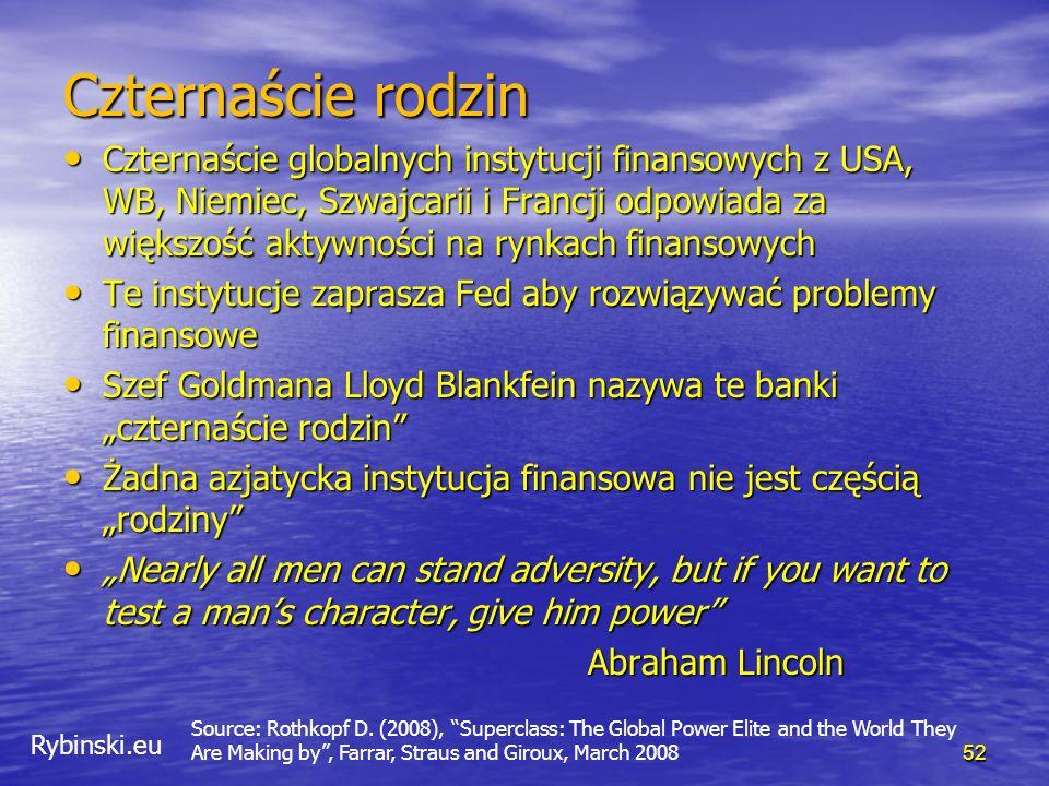 Rybinski.eu Koncentracja władzy i skomplikowanie instrumentów finansowych Od bankowości 3-5-3 do leveraged, originate-to-distribute banking, unregulated shadow banking Od bankowości 3-5-3 do leveraged, originate-to-distribute banking, unregulated shadow banking Kreator ryzyka pozbywał się go w całości Kreator ryzyka pozbywał się go w całości Nikt nie rozumiał struktury ryzyka, zbyt skomplikowane instrumenty Nikt nie rozumiał struktury ryzyka, zbyt skomplikowane instrumenty Systemy ściśle ze sobą powiązane Systemy ściśle ze sobą powiązane Olbrzymia dźwignia finansowa Olbrzymia dźwignia finansowa Olbrzymia koncentracja siły finansowej, kilkanaście banków wyznacza globalne trendy Olbrzymia koncentracja siły finansowej, kilkanaście banków wyznacza globalne trendy
