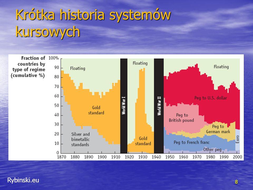 Rybinski.eu System bimetaliczny przed 1875 rokiem Wartość pieniądza zależała od tego na ile szlachetnego kruszcu można było wymienić dany banknot lub monetę, np.