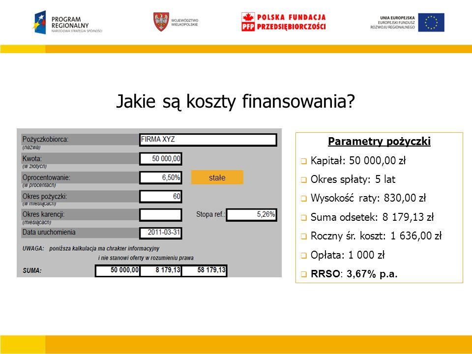 Przykłady sfinansowanych projektów  przedsiębiorstwo przewozów autokarowych  okres działania na rynku – ponad 5 lat  pożyczka na zakup używanego autobusu  wkład własny przedsiębiorcy – 20%  zabezpieczenie – przewłaszczenie Przykład nr 1 Parametry pożyczki  Kapitał: 220 000,00 zł  Okres spłaty: 5 lat  Wysokość raty kap.: 3 650,00 zł  Oprocentowanie: 5,76% p.a.