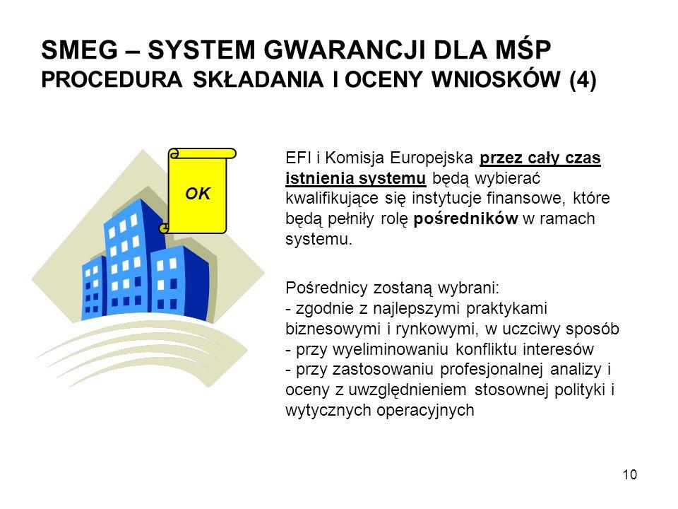SMEG – SYSTEM GWARANCJI DLA MŚP PROCEDURA SKŁADANIA I OCENY WNIOSKÓW (4) EFI i Komisja Europejska przez cały czas istnienia systemu będą wybierać kwal