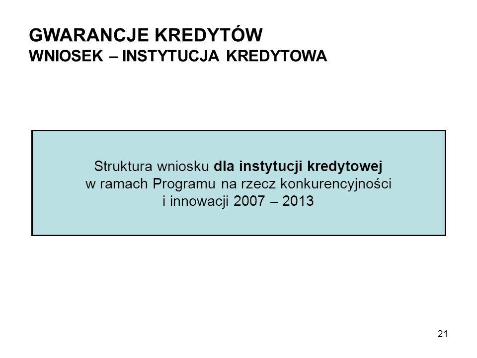 Struktura wniosku dla instytucji kredytowej w ramach Programu na rzecz konkurencyjności i innowacji 2007 – 2013 GWARANCJE KREDYTÓW WNIOSEK – INSTYTUCJA KREDYTOWA 21