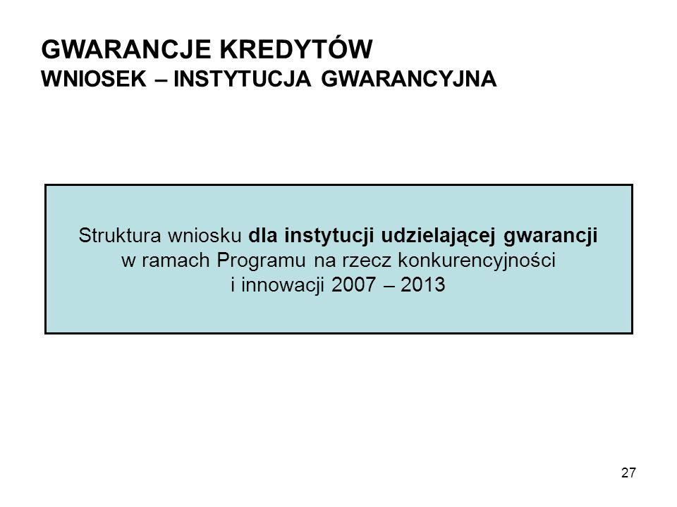 Struktura wniosku dla instytucji udzielającej gwarancji w ramach Programu na rzecz konkurencyjności i innowacji 2007 – 2013 GWARANCJE KREDYTÓW WNIOSEK