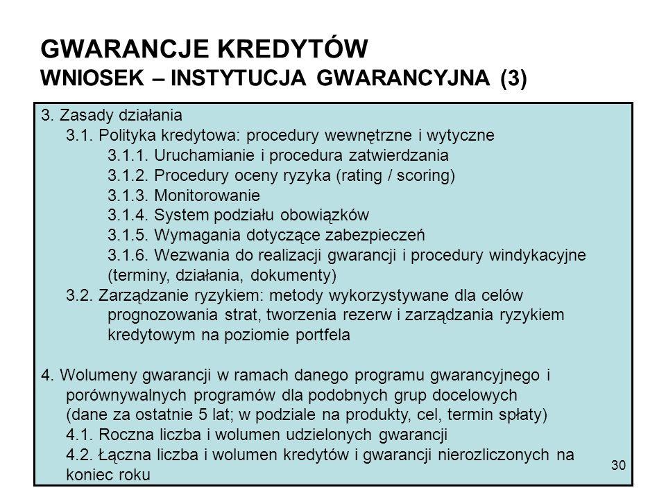 GWARANCJE KREDYTÓW WNIOSEK – INSTYTUCJA GWARANCYJNA (3) 3. Zasady działania 3.1. Polityka kredytowa: procedury wewnętrzne i wytyczne 3.1.1. Uruchamian
