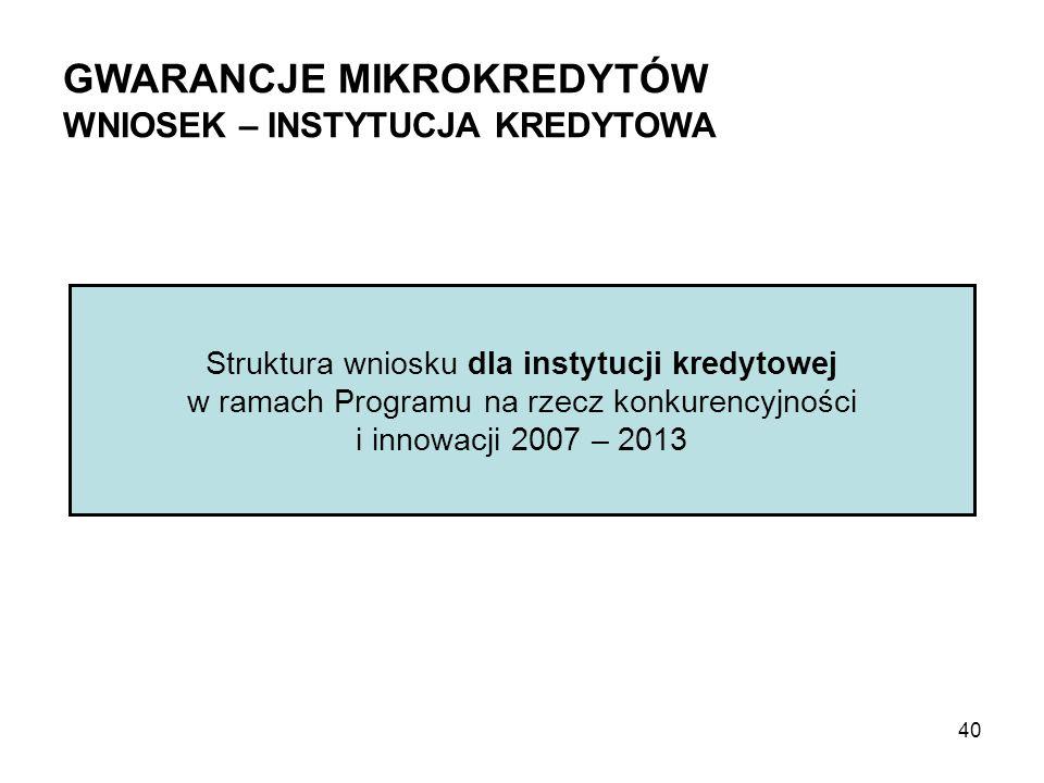 Struktura wniosku dla instytucji kredytowej w ramach Programu na rzecz konkurencyjności i innowacji 2007 – 2013 GWARANCJE MIKROKREDYTÓW WNIOSEK – INSTYTUCJA KREDYTOWA 40