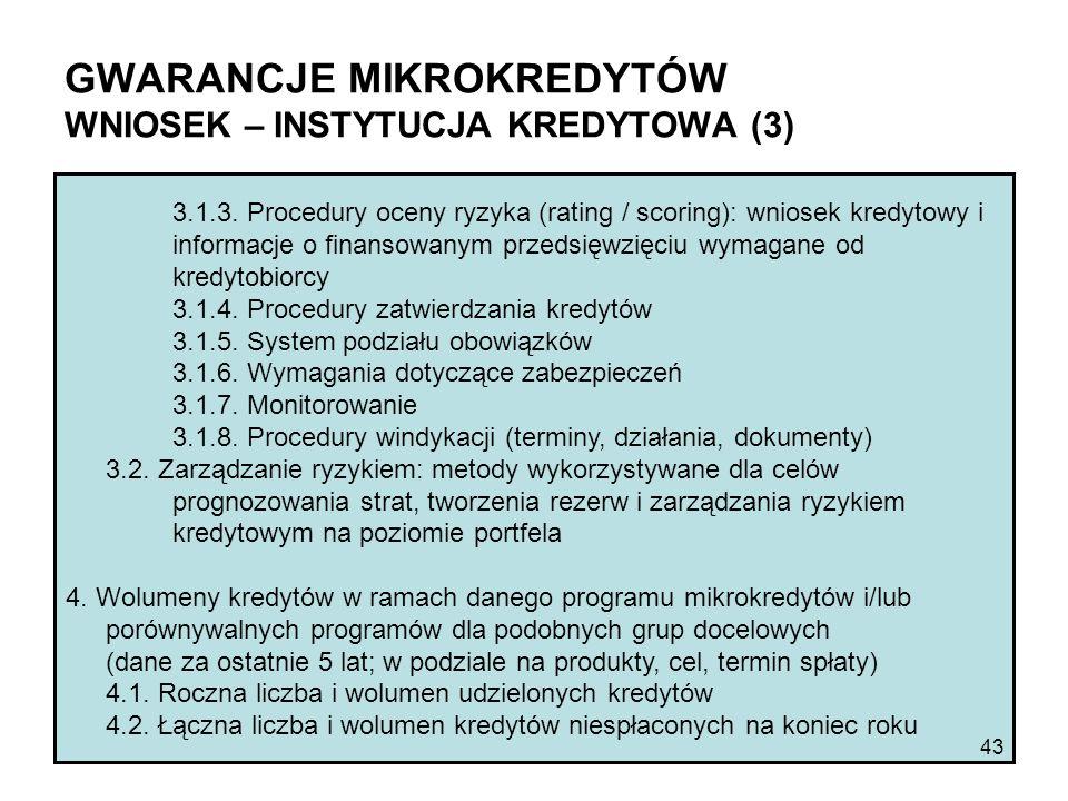 GWARANCJE MIKROKREDYTÓW WNIOSEK – INSTYTUCJA KREDYTOWA (3) 3.1.3. Procedury oceny ryzyka (rating / scoring): wniosek kredytowy i informacje o finansow