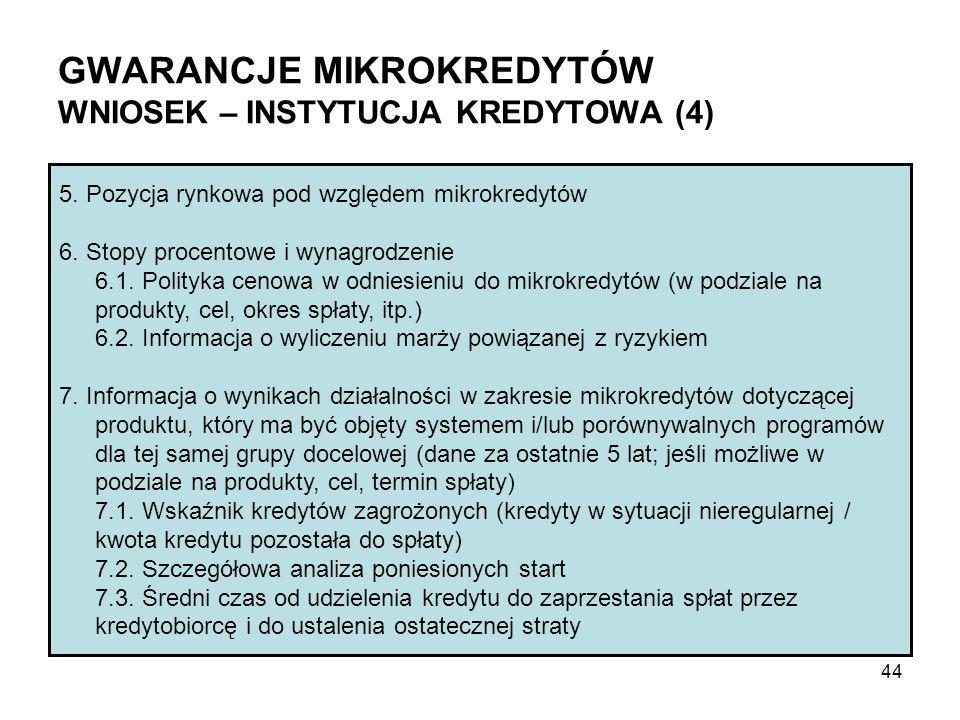 GWARANCJE MIKROKREDYTÓW WNIOSEK – INSTYTUCJA KREDYTOWA (4) 5. Pozycja rynkowa pod względem mikrokredytów 6. Stopy procentowe i wynagrodzenie 6.1. Poli