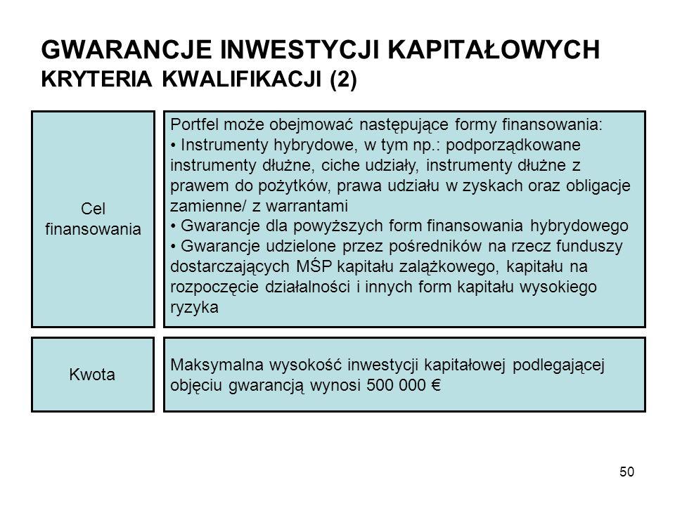GWARANCJE INWESTYCJI KAPITAŁOWYCH KRYTERIA KWALIFIKACJI (2) Kwota Maksymalna wysokość inwestycji kapitałowej podlegającej objęciu gwarancją wynosi 500