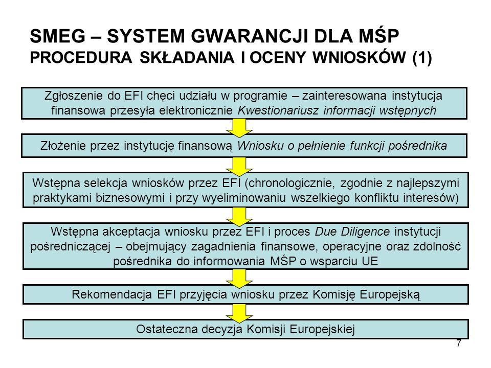 SMEG – SYSTEM GWARANCJI DLA MŚP PROCEDURA SKŁADANIA I OCENY WNIOSKÓW (1) Wstępna akceptacja wniosku przez EFI i proces Due Diligence instytucji pośredniczącej – obejmujący zagadnienia finansowe, operacyjne oraz zdolność pośrednika do informowania MŚP o wsparciu UE Wstępna selekcja wniosków przez EFI (chronologicznie, zgodnie z najlepszymi praktykami biznesowymi i przy wyeliminowaniu wszelkiego konfliktu interesów) Ostateczna decyzja Komisji Europejskiej Rekomendacja EFI przyjęcia wniosku przez Komisję Europejską 7 Złożenie przez instytucję finansową Wniosku o pełnienie funkcji pośrednika Zgłoszenie do EFI chęci udziału w programie – zainteresowana instytucja finansowa przesyła elektronicznie Kwestionariusz informacji wstępnych