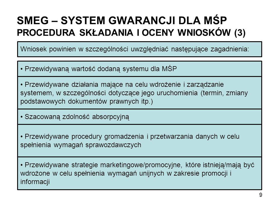 SMEG – SYSTEM GWARANCJI DLA MŚP PROCEDURA SKŁADANIA I OCENY WNIOSKÓW (3) Wniosek powinien w szczególności uwzględniać następujące zagadnienia: Przewid