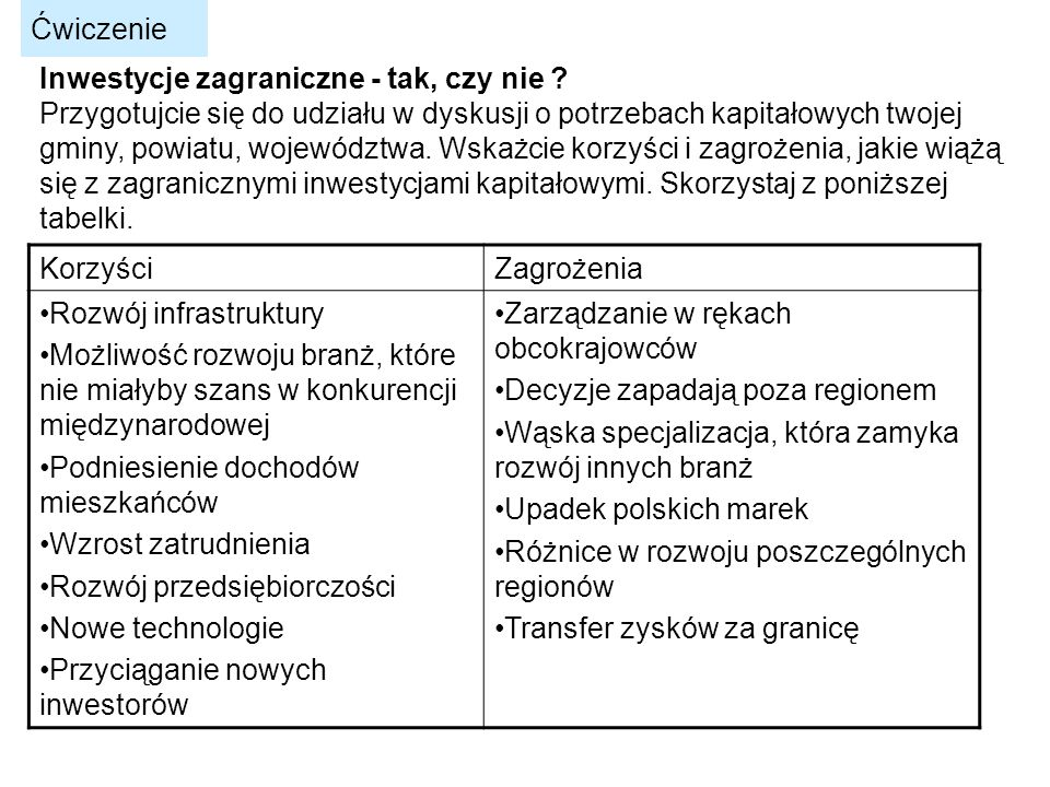 Ćwiczenie Inwestycje zagraniczne - tak, czy nie ? Przygotujcie się do udziału w dyskusji o potrzebach kapitałowych twojej gminy, powiatu, województwa.