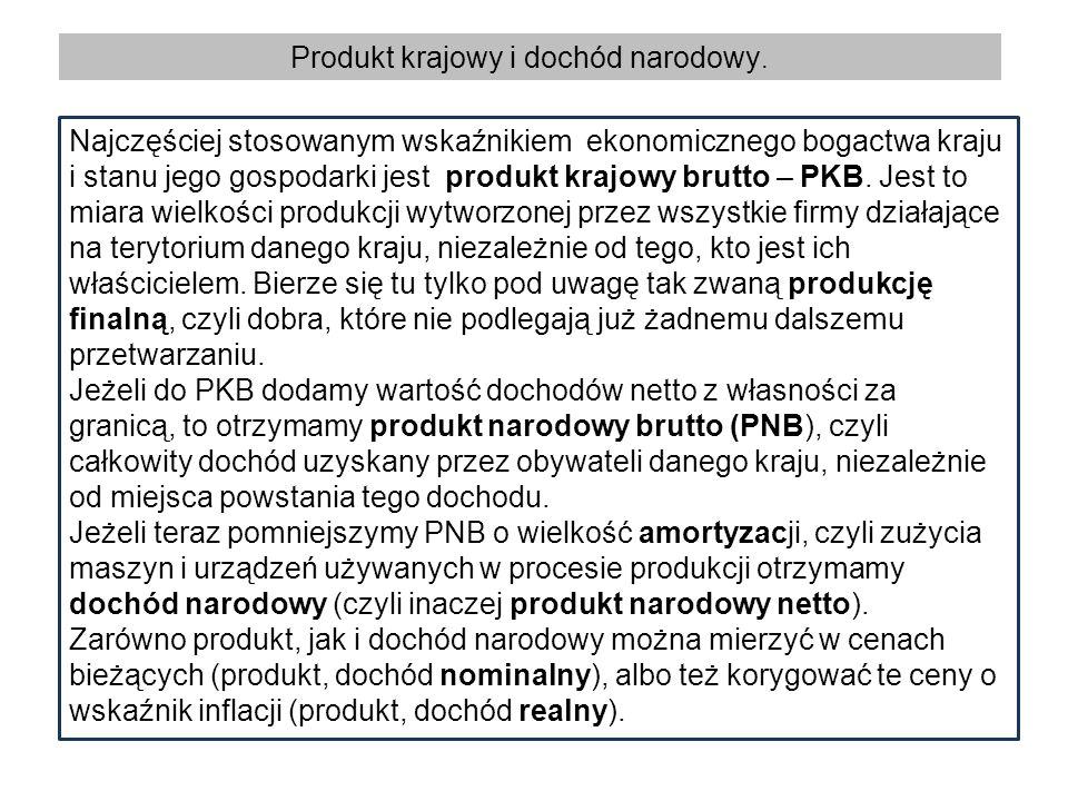 Produkt krajowy i dochód narodowy.