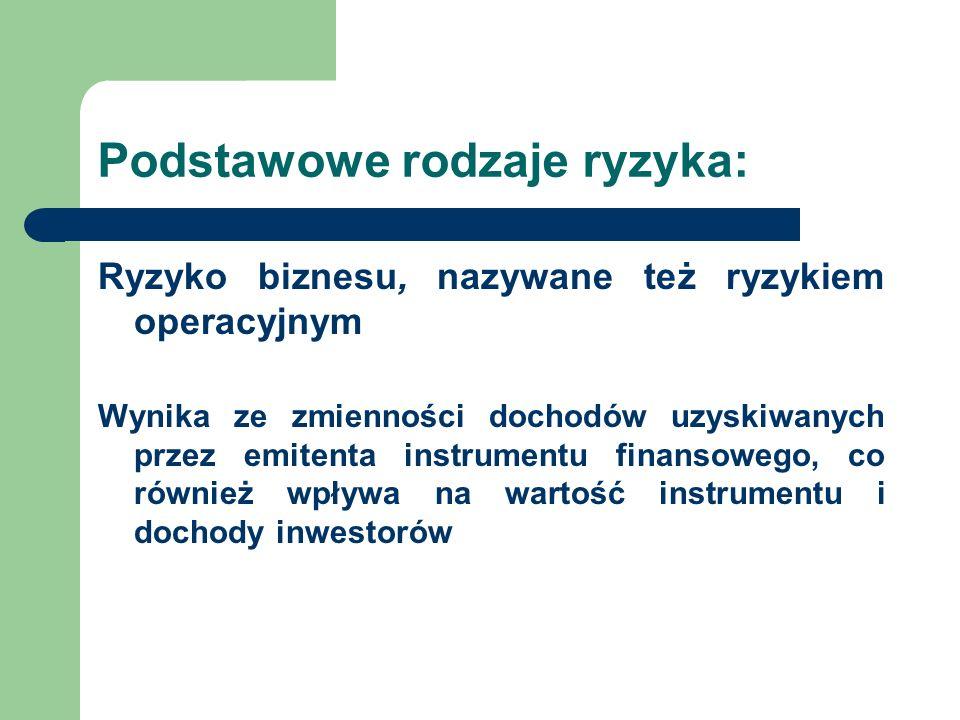 Podstawowe rodzaje ryzyka: Ryzyko biznesu, nazywane też ryzykiem operacyjnym Wynika ze zmienności dochodów uzyskiwanych przez emitenta instrumentu finansowego, co również wpływa na wartość instrumentu i dochody inwestorów
