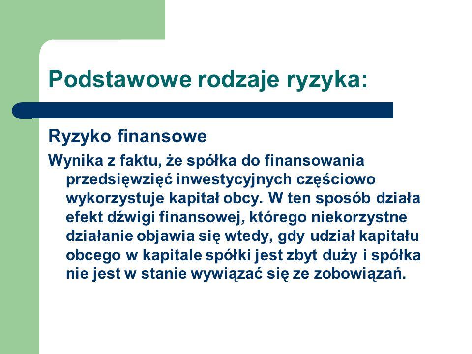 Podstawowe rodzaje ryzyka: Ryzyko finansowe Wynika z faktu, że spółka do finansowania przedsięwzięć inwestycyjnych częściowo wykorzystuje kapitał obcy.